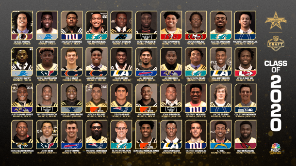 The 2020 NFL Draft came to an end on Saturday evening. 40 former All-American Bowl participants were selected over the course of the seven rounds.
